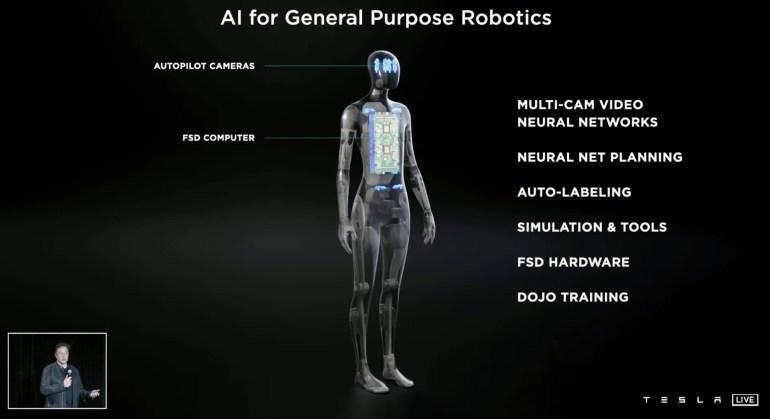 Le sorprendenti novità del Tesla AI Day bot hardware